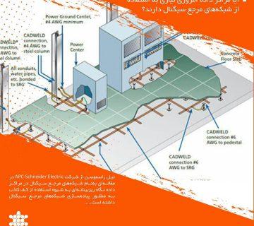 مراکز داده شبکههای مرجع سیگنال