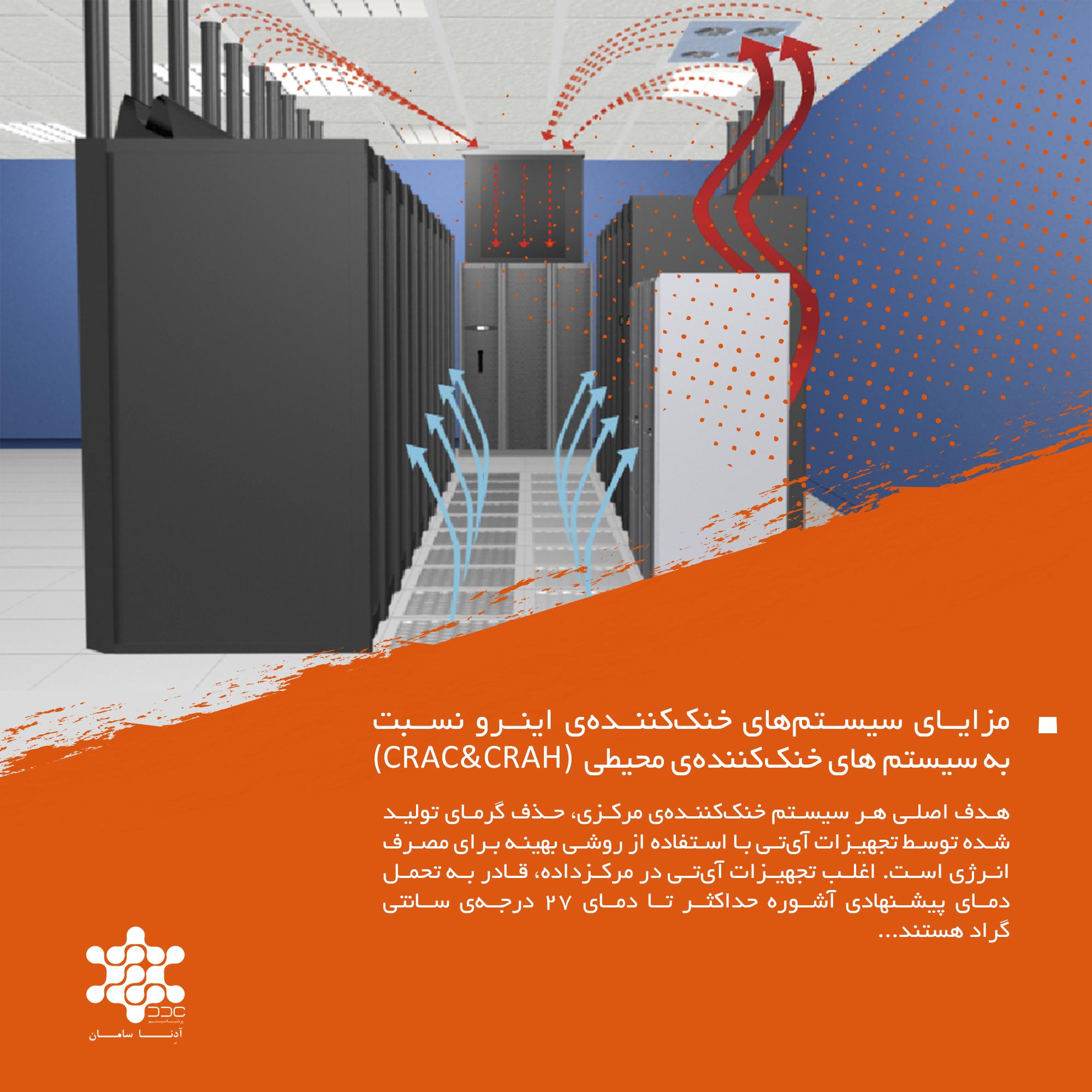 مزایای سیستمهای خنککنندهی اینرو نسبت به سیستمهای خنککنندهی محیطی (CRAC&CRAH)