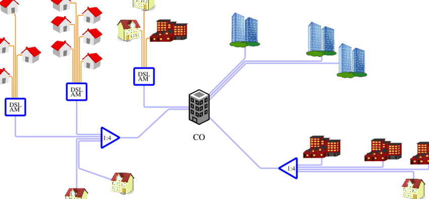 راه کارهای مبتنی بر شبکه
