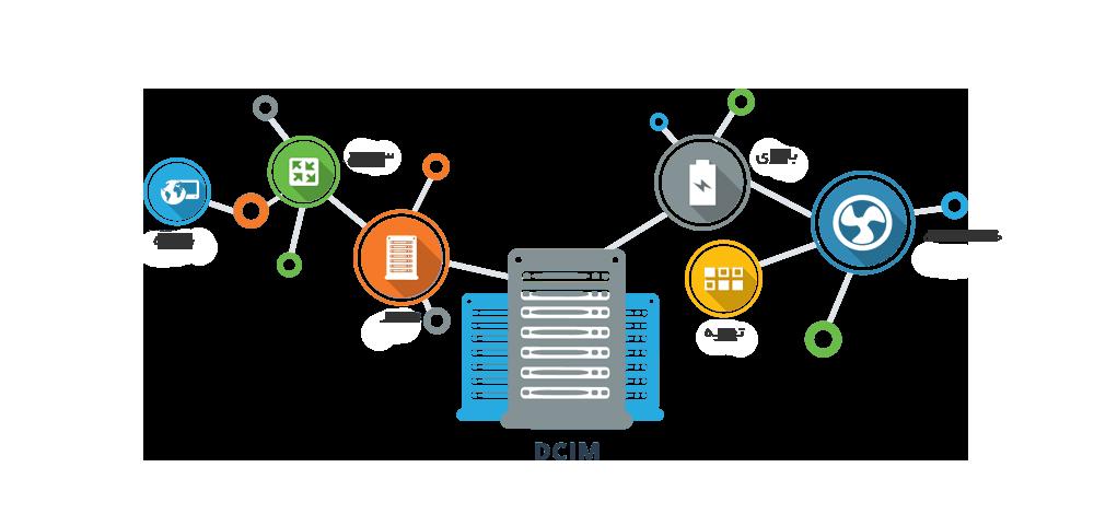 مدیریت مراکز داده